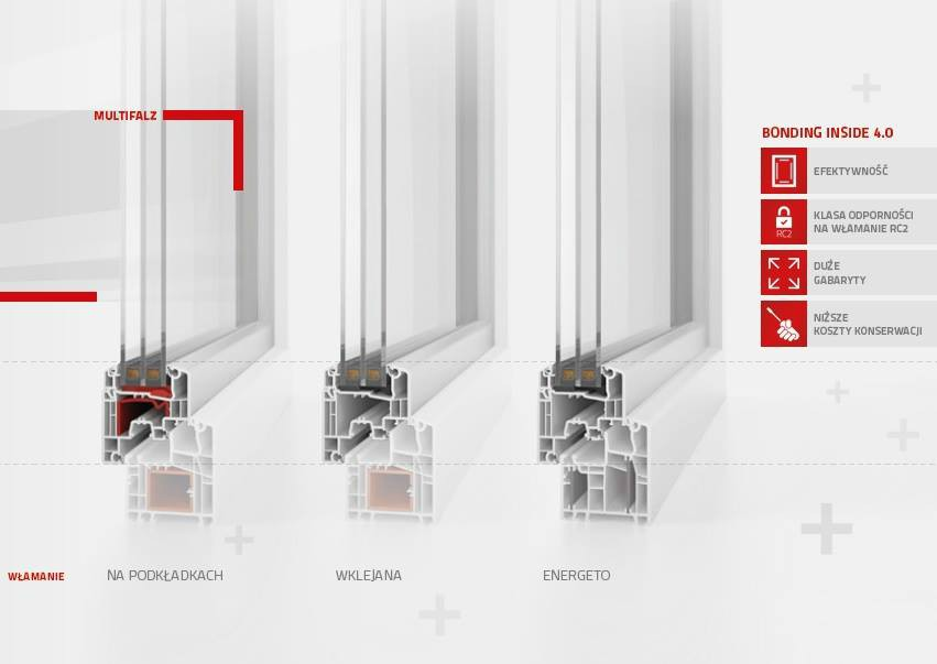 """Fot. """"Multifalz"""" dzięki nowej geometrii wrębu szybowego daje możliwość nie tylko konwencjonalnego szklenia, lecz także wklejania szyb."""